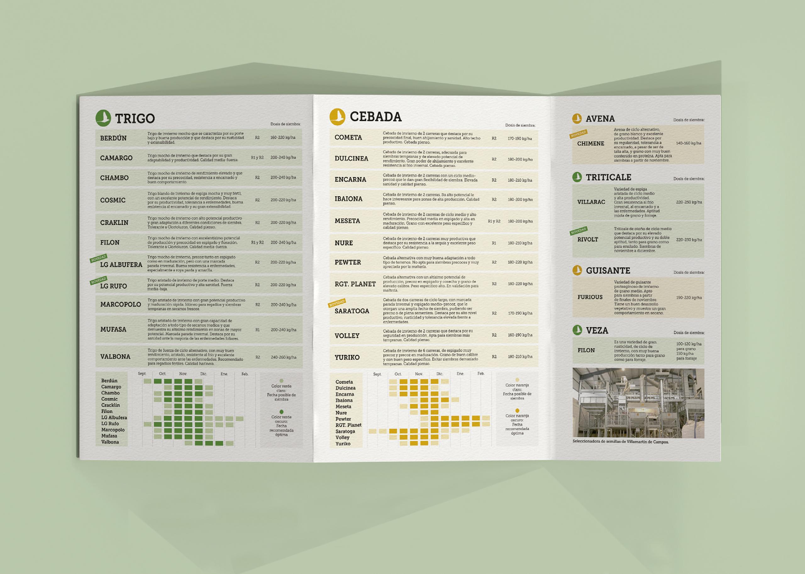 Catalogo semilla certificada
